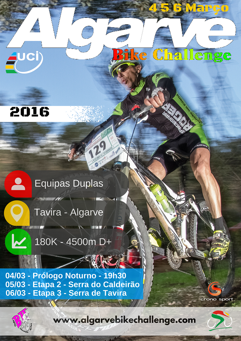 Algarve Bike Challenge 2016